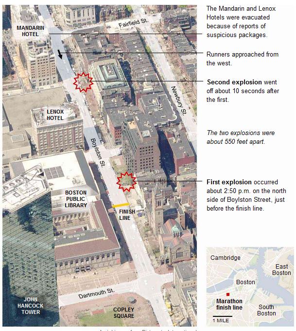 Boston bomb street